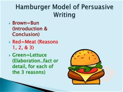 An example of a persuasive essay introduction